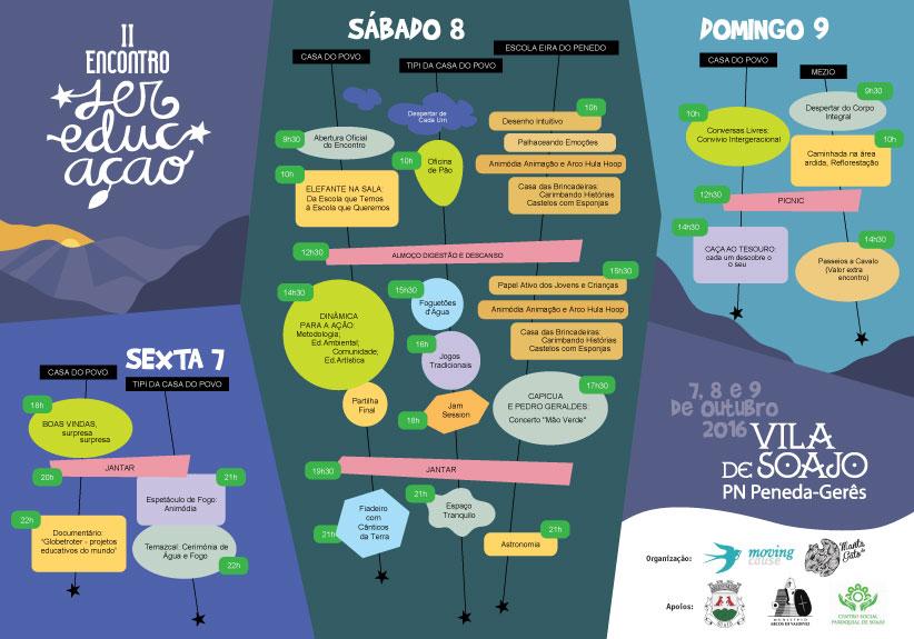 Programa do II Encontro Ser EducAção